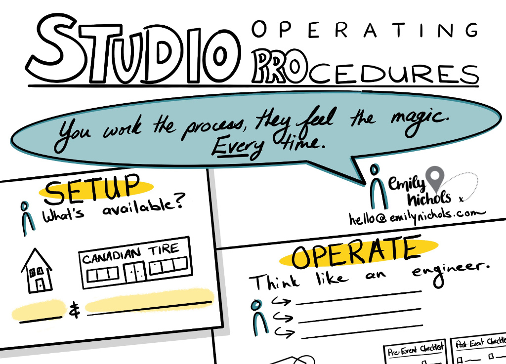 a preview of Emily's handout called Studio Operating Procedures